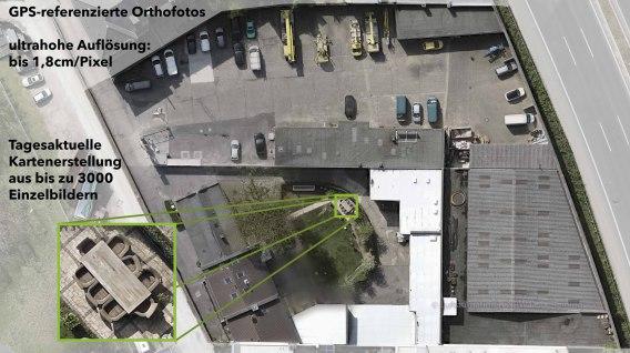 Luftaufnahmen/Luftbilder/Luftbildaufnahmen/Mapping per Drohne